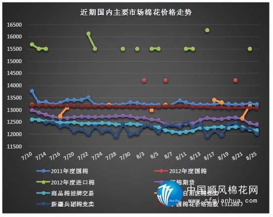 河北衡水籽棉价格_2015/16棉花年度河北衡水籽棉收购价格初探