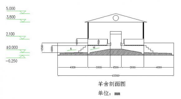 现代化羊舍、羊床设计图