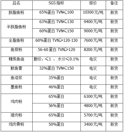 2017年4月12日山东鱼粉市场价格行情