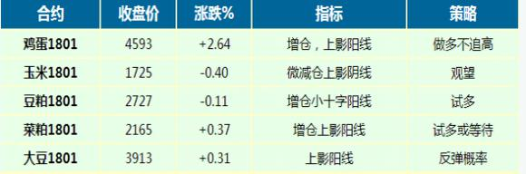2017年8月22日全国鸭苗毛鸭及相关品市场行情微报