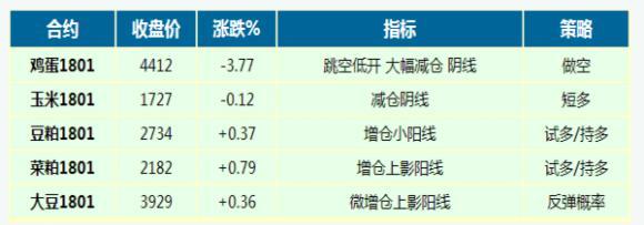 2017年8月24日全国鸭苗毛鸭及相关品市场行情微报