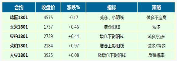 2017年8月23日全国鸭苗毛鸭及相关品市场行情微报