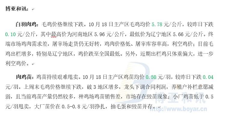 鸡价跌至5月份鸡苗销售差―肉鸡主产区评述【10.18】