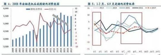 【谈猪价】上涨地区继续扩大,四季价格将继续窄幅走高!