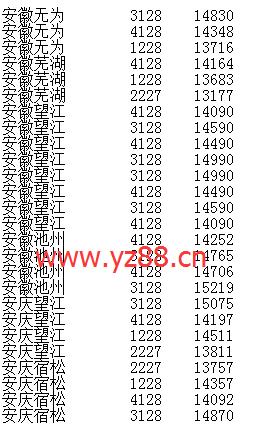 2017年11月16日安徽棉花价格最新行情