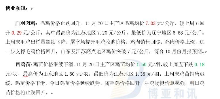 鸡肉价格上涨支撑毛鸡价格回升―肉鸡主产区评述【11.20】