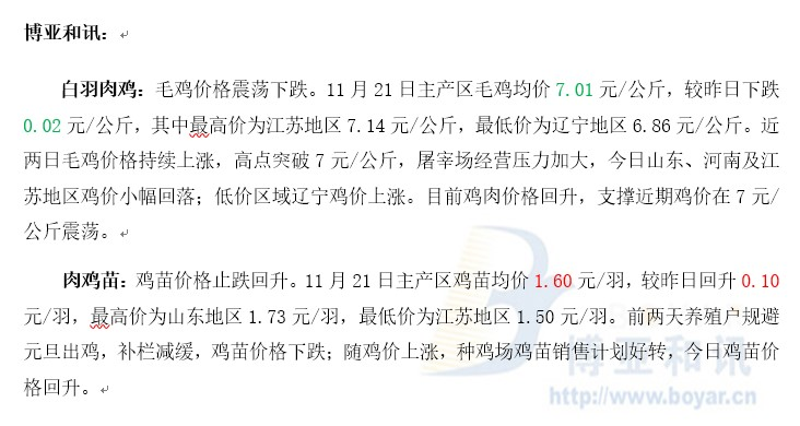 鸡价震荡苗价回升―肉鸡主产区评述【11.21】