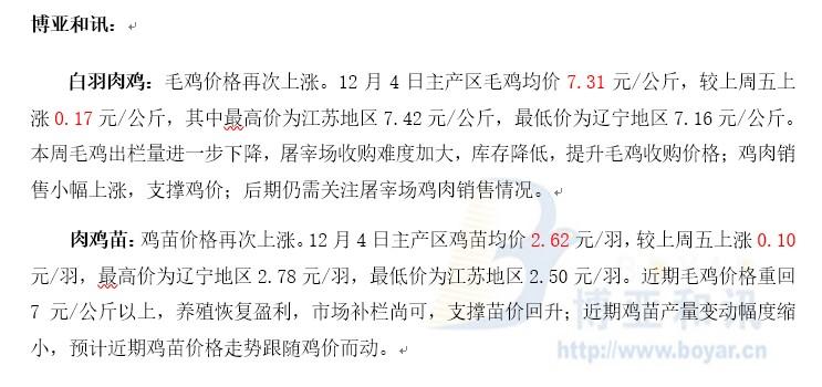 鸡价上涨鸡苗跟随―肉鸡主产区评述【12.4】