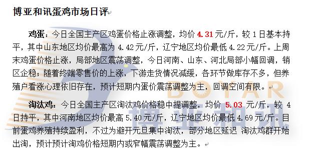 零售转缓,止涨调整――蛋鸡主产区评述【12.4】