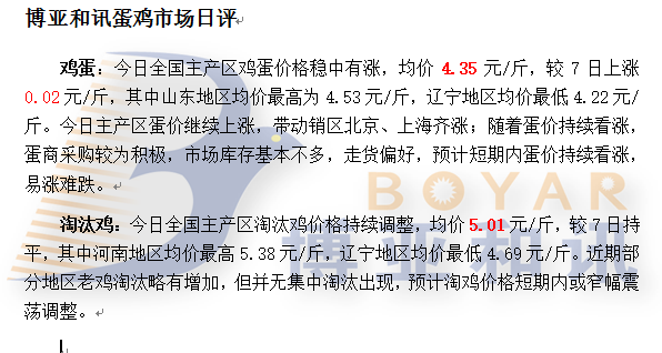产区带动销区继续上涨――蛋鸡主产区评述【12.8】