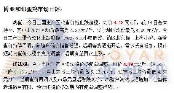 低价惜售,蛋价止跌趋稳――蛋鸡主产区评述【12.15】