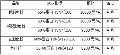 2017年12月28日山东国产鱼粉价格