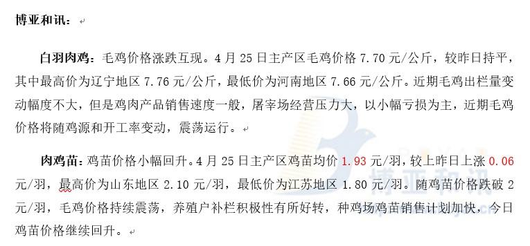 鸡价调整苗价回升―肉鸡主产区评述【4.25】