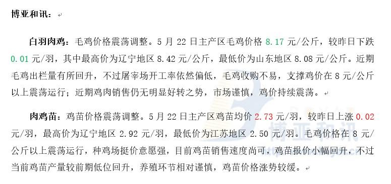 供需持续博弈屠宰场亏损经营―肉鸡主产区评述【5.22】