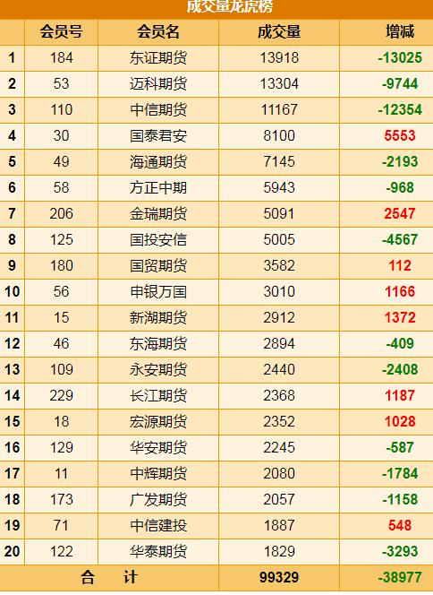 中粮集团有限公司主要领导调整,赵双连正式退休吕军接任