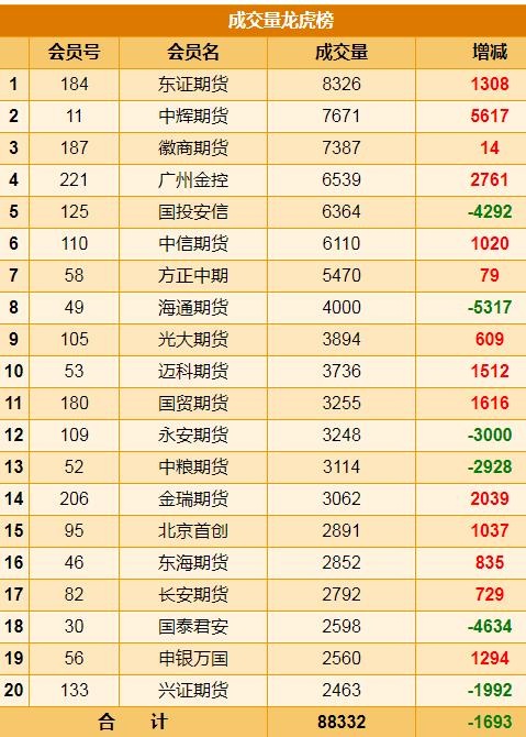 中国农业农村部:2018/19年度中国大豆维持上月预测数据不变