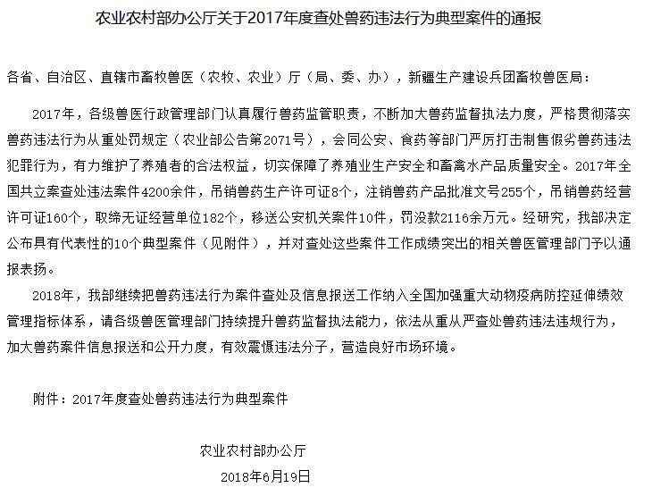 农业农村部公布兽药违法十大典型案例,最高罚款20.26万!