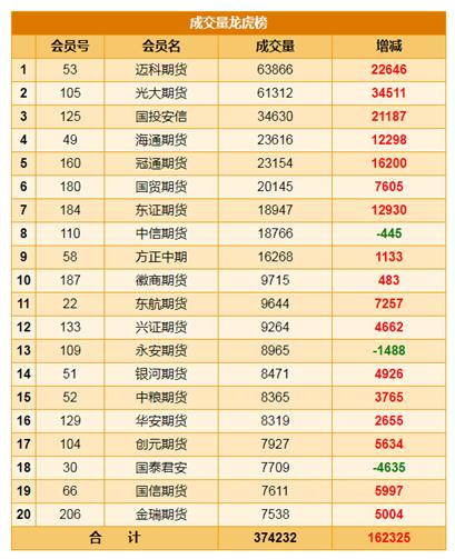 上海推出全国首张服务贸易负面清单,自11月1日起施行