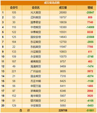 中国11月央行口径外汇占款余额至少创8年新低