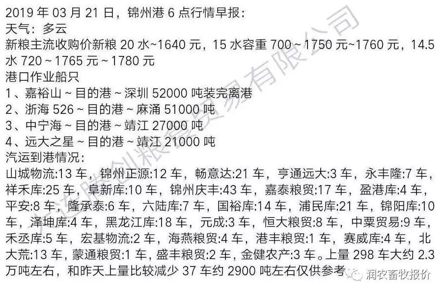 2019年3月22日锦州港、鲅鱼圈玉米收购价格暂稳