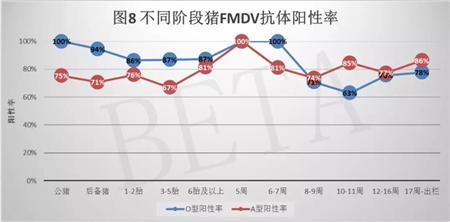 杭州贝尔塔医诊断实验室2018年检测数据分享
