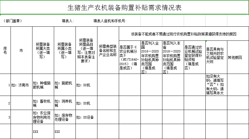 关于贯彻农办机〔2019〕11号文件精神加大生猪生产农机装备购置补贴力度的通知