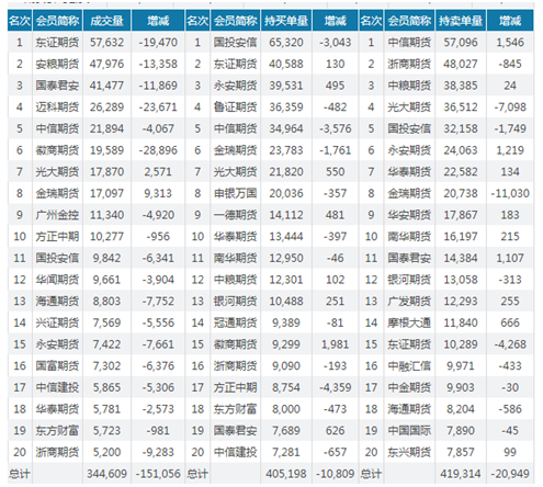 湖南省地方金融监管局公告,取缔省内全部P2P网贷业务