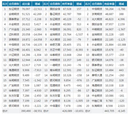 《中国的粮食安全》白皮书表示,到2020年粮食综合生产能力要稳定在6亿吨以上;